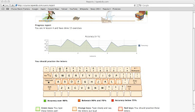 TypeKids: Touch Typing for Kids-The Unlikely Homeschool