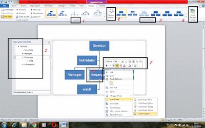 Cara Membuat Struktur Organisasi Menggunakan Microsoft Word