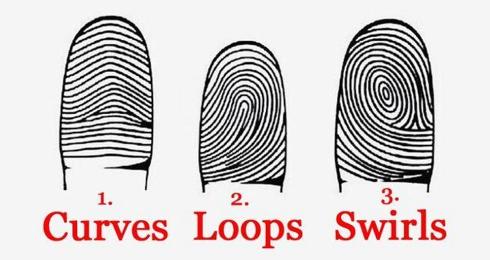 fingerprint personality test