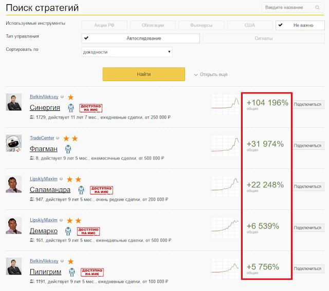 Доходности на Comon.ru - замануха для лохов?