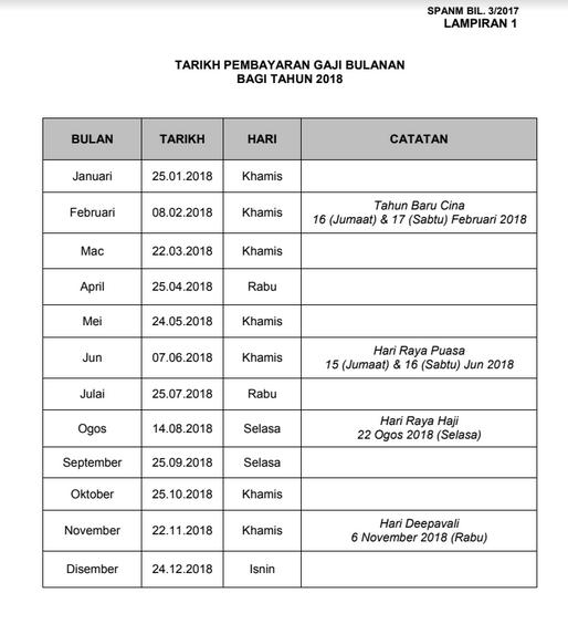 jadual pembayaran gaji 2018