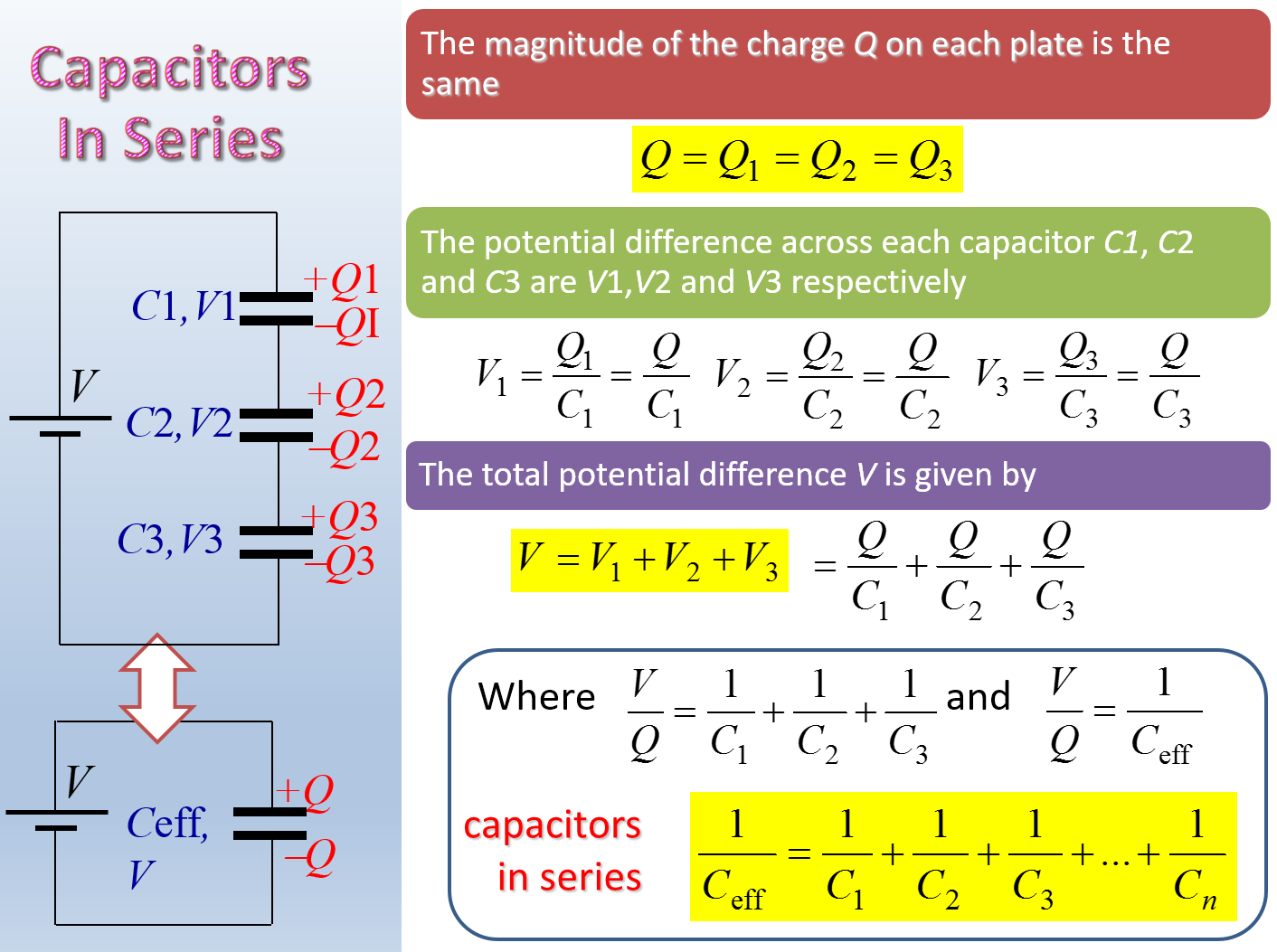 Sf026 Rohit 171 Capacitance Capacitors In Series Parallel And Charge On A Plates At December 23 2016