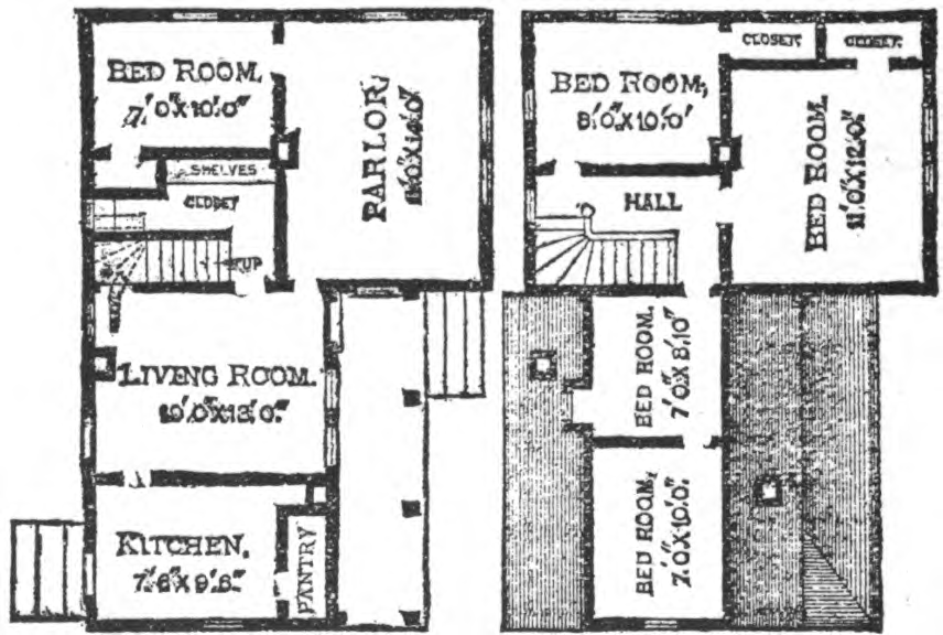 19th Century Historical Tidbits: 1885 Rural House Designs