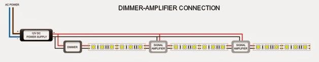 led-strips-aansluitschema-5  Bulb L Wiring Diagram on bulb parts diagram, bulb socket diagram, bulb wiring pattern, bulb fuse,