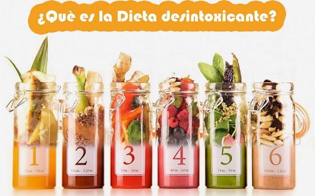 Incluye dietas y verduras