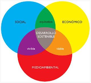 https://www.ecointeligencia.com/2013/05/estilo-de-vida-sostenible/