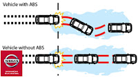 ABS (ANTI-LOCK BRAKING SYSTEM)