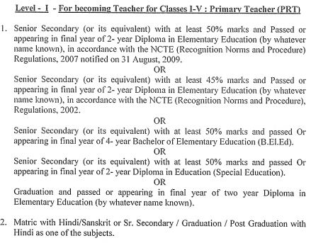 image : HTET Eligibility Criteria - Minimum Qualification for Level-1 JBT @ TeachMatters