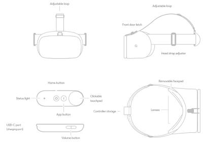 Google OEM Daydream View - VR Headset (Slate) Design