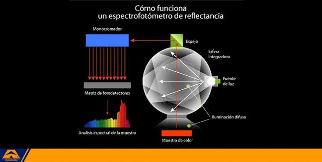 venezuela comunicación color ceo dir 119 camuflaje aaet