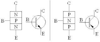 diagram symbol of BJT
