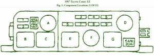 Toyota       Fuse    Box    Diagram        Fuse    Box    Toyota       1987    Camry    Diagram