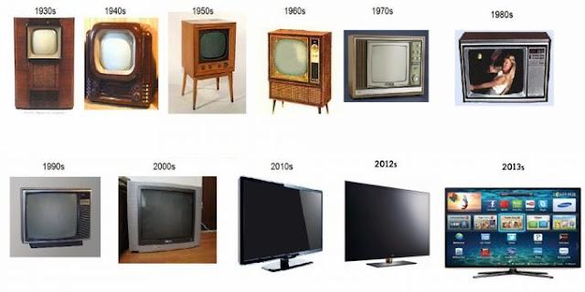 televizyonun-tarihindeki-ilerlemeler