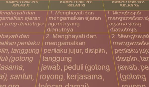 Download Contoh KI KD SKI Kelas X-10 MA Kurikulum 2013