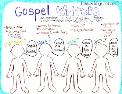 The Structure of Matthew's Gospel