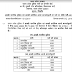 Uttar Pradesh Police Recruitment (Total 41520 Posts)