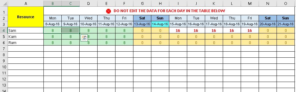 resource tracker template