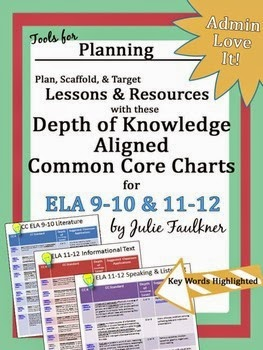 http://www.teacherspayteachers.com/Product/Common-Core-ELA-9-12-Webbs-Depth-of-Knowledge-Alignment-Checklist-1290395