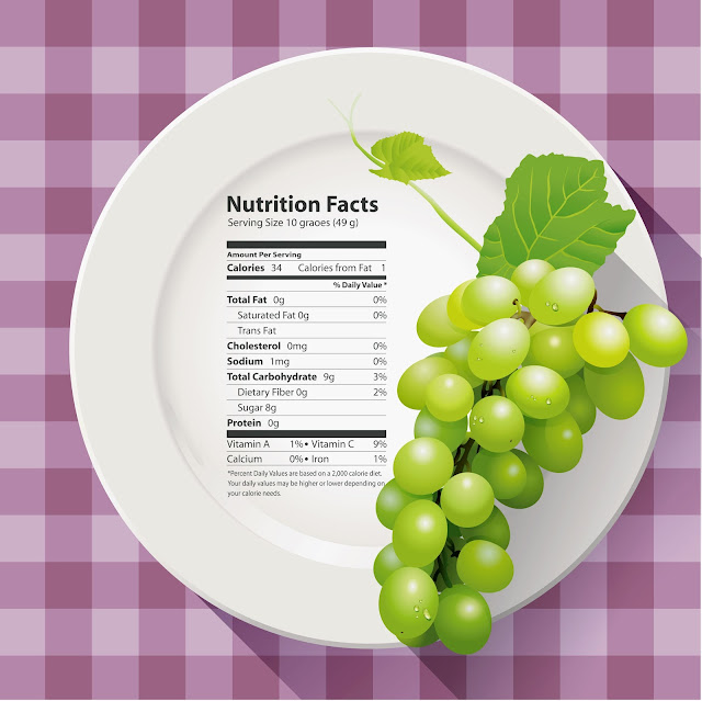 Giá trị dinh dưỡng trong quả nho xanh