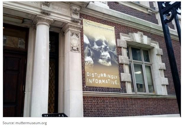 25 Museum Teraneh di Dunia, Apakah Anda Tertarik datang Kesini?