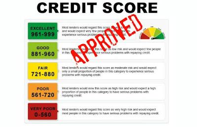 Credit%2BScore%2BCard2.jpg