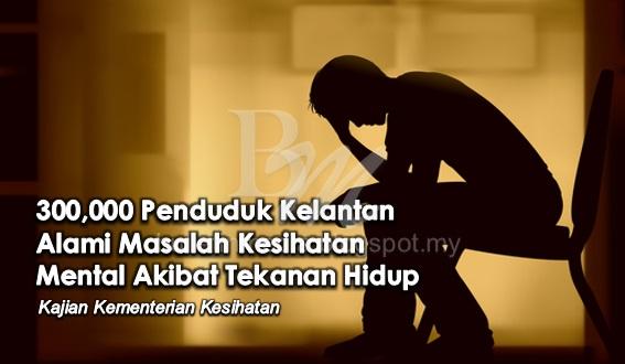 Hampir 300,000 Rakyat Kelantan Hadapi Masalah Mental
