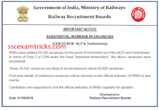 RRB ALP Technician Posts likely to be increased 60,000 Vacancies