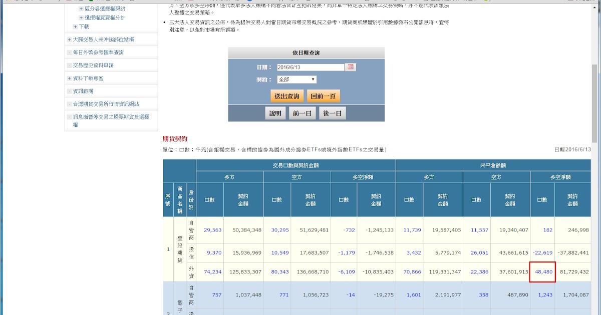 iInfo 資訊交流: MultiCharts 匯入外部資料(1) --- Excel VBA 產生的外資未平倉量檔案