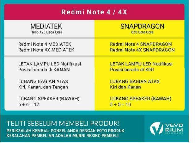 Perbedaan Fisik Xiaomi Snapdragon dan Mediatek