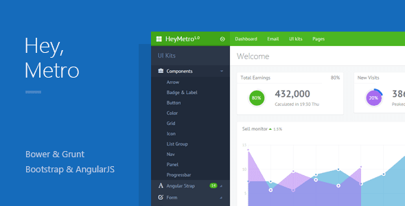 Bootstrap AngularJS Admin Template