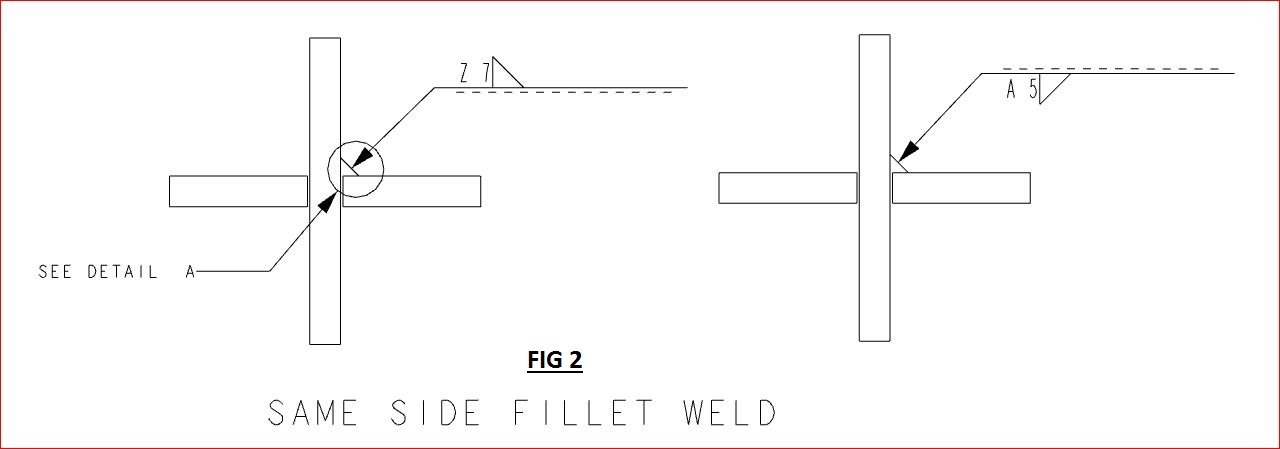 Sheet Metal Tolerance Standards Welding Symbol Difference Between