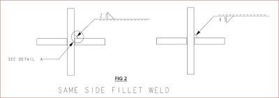 Sheet Metal Tolerance Standards: welding symbol