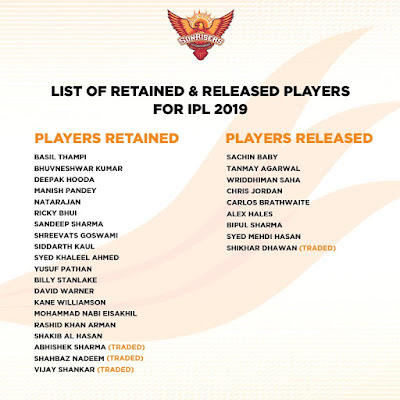 Sunrisers Hyderabad Team Player List 2019 :