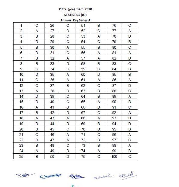Uttaraeducation: UTTARAKHAND PCS 2010 ANSWER KEY OF STATISTICS