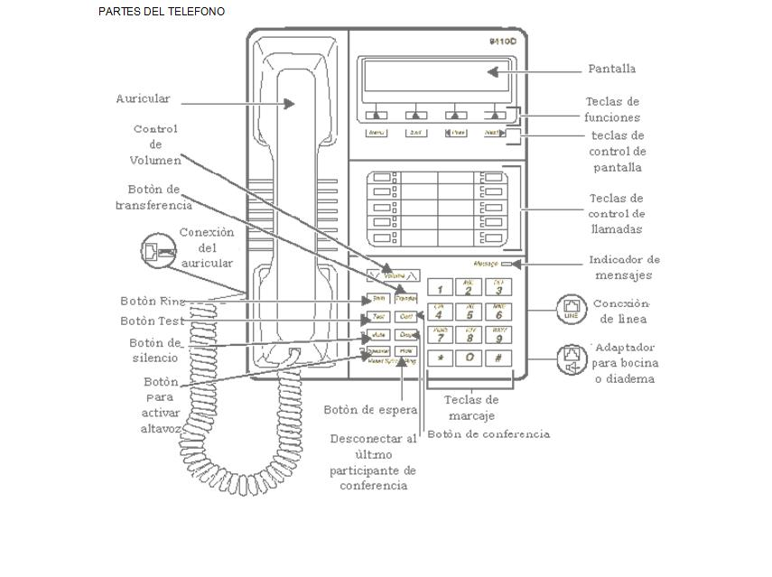 CONTACT CENTER: Manual de instrucciones del TELEFONO