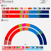 DENMARK <br/>Voxmeter poll | October 2017 (2)