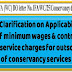 CGDA clarification : Applicability of rates of minimum wages & contractor's profit/service charges for outsourcing of conservancy services