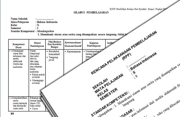 RPP dan Silabus Bahasa Indonesia SMA MA Kelas 10 11 12 KTSP Berkarakter