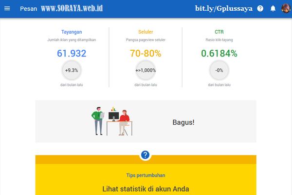 Contoh Laporan Rangkuman Pendapatan Bulanan Anda Dari Google Adsense