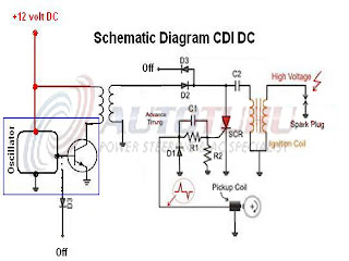 6 Volt Dc Cdi Wiring Diagram | Wiring Diagram Racing Cdi Schematic Diagram on