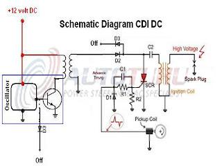 Banshee Wiring Diagram: Yamaha Banshee Wiring System 2002 Yamaha Banshee Wiring Diagram ,Design