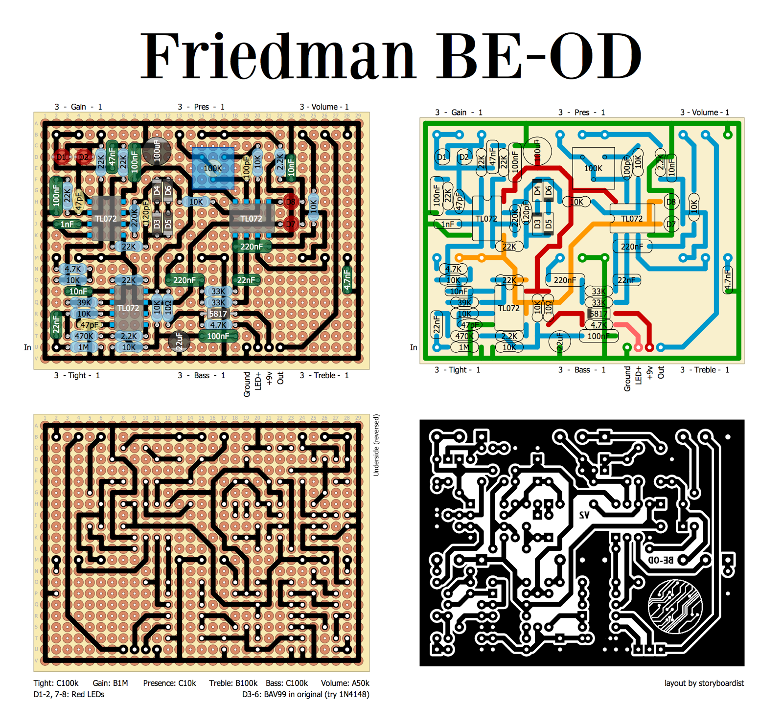 perf and pcb effects layouts friedman be od. Black Bedroom Furniture Sets. Home Design Ideas