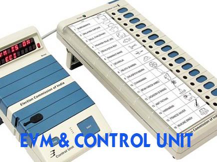 EVM machine with Control unit