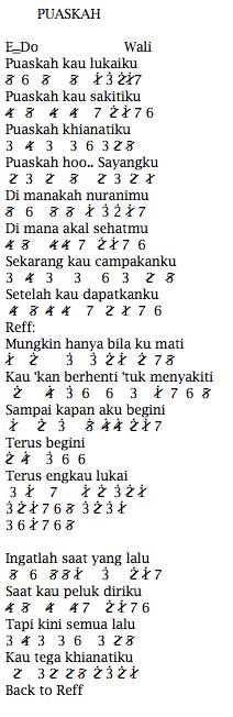 Not Angka Pianika Lagu Wali Puaskah