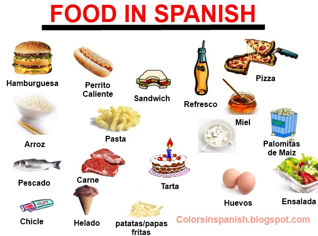 A List Of Spanish Food And Drink