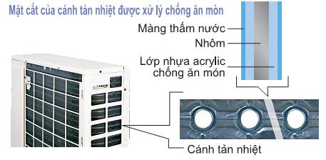 Giới thiệu về điều hòa không khí Daikin Inverter - tập đoàn Daikin