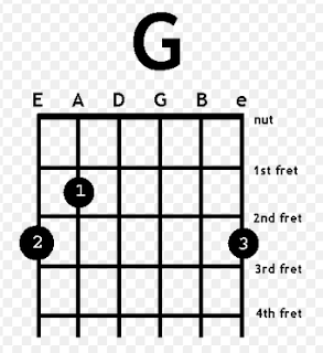 Kunci gitar G