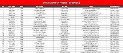 Jasa SEO Premium | Jasa Pasang Iklan Google Adwords Khusus Situs Agen Judi Online | Jual Database Nomor HP Pemain Judi Online | Jasa SMS Blast Khusus Situs Judi Online | Jasa WA Blast Khusus Situs Judi Online | Cahaya.online