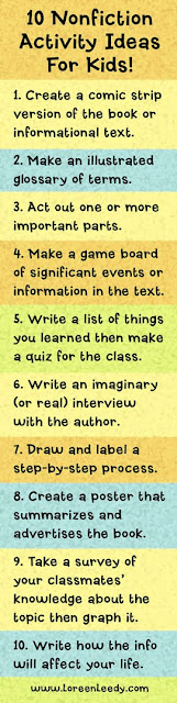 400+ Writing Prompts: 100% Unique Fiction & Nonfiction Book Ideas
