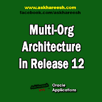 Multi-Org Architecture in Release 12, www.askhareesh.com